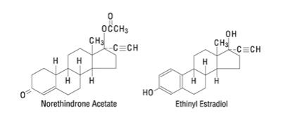 The following structural formula of norethindrone acetate (17 alpha-ethinyl-19-nortestosterone acetate), 1 mg; ethinyl estradiol (17 alpha-ethinyl-1,3,5(10)-estratriene-3, 17 beta-diol), 20 mcg. Also contains acacia, NF; lactose, NF; magnesium stearate, NF; starch, NF; confectioner's sugar, NF; talc, USP.norethindrone acetate (17 alpha-ethinyl-19-nortestosterone acetate), 1.5 mg; ethinyl estradiol (17 alpha-ethinyl-1,3,5(10)-estratriene-3, 17 beta-diol), 30 mcg. Also contains acacia, NF; lactose, NF; magnesium stearate, NF; starch, NF; confectioner's sugar, NF; talc, USP; D&C yellow No. 10; FD&C yellow No. 6; FD&C blue No. 1.