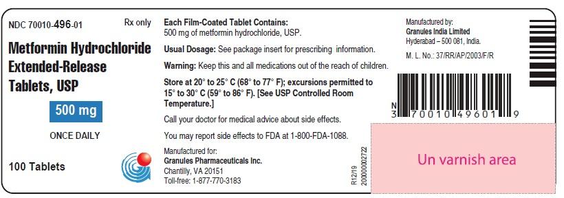 metformin-500mg-label1-jpg