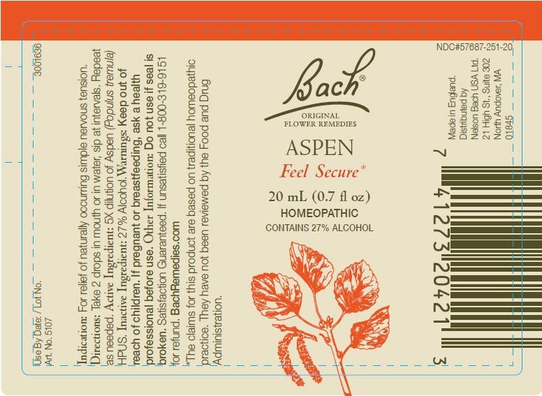 PRINCIPAL DISPLAY PANEL - 20 mL Bottle Label