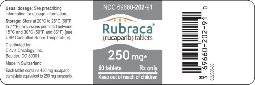 Principal Display Panel - Rubraca tablets 250 mg Bottle Label