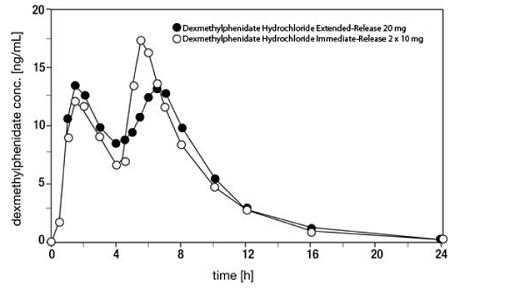 dexmethyl-figure1-jpg.jpg