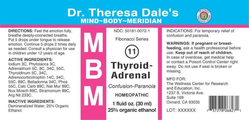 MBM 11 Thyroid Adrenal