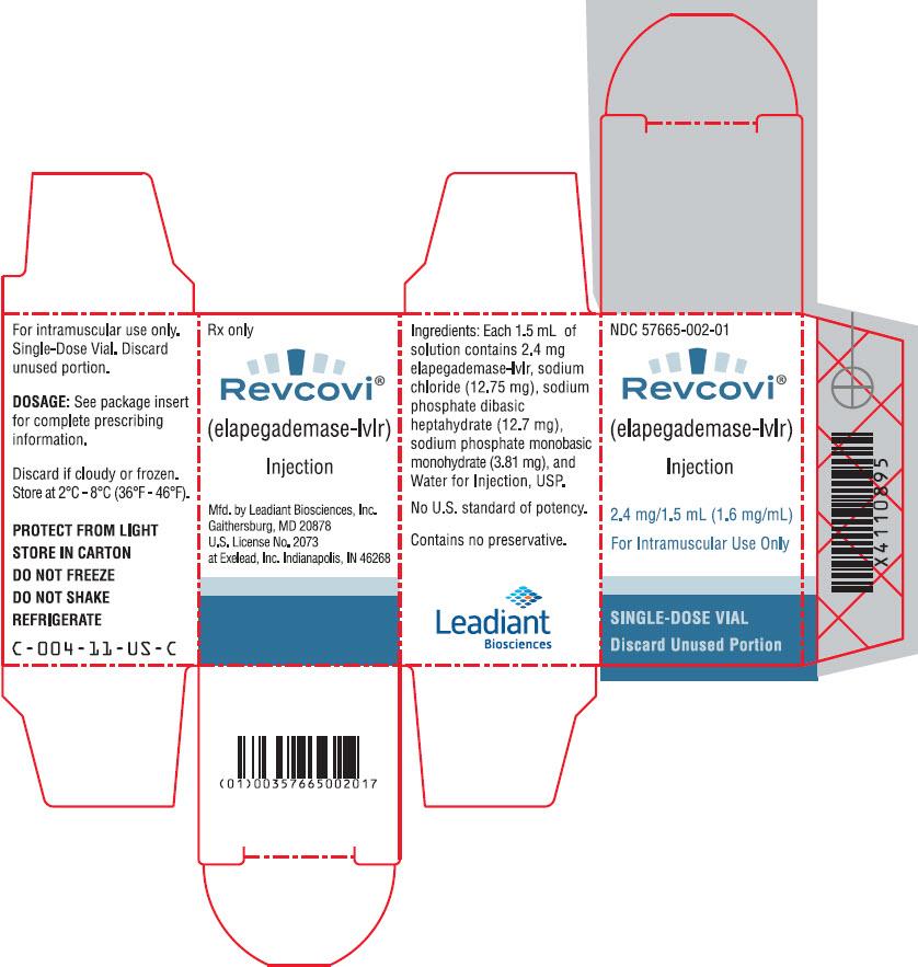 PRINCIPAL DISPLAY PANEL - 2.4 mg/1.5 mL Vial Carton