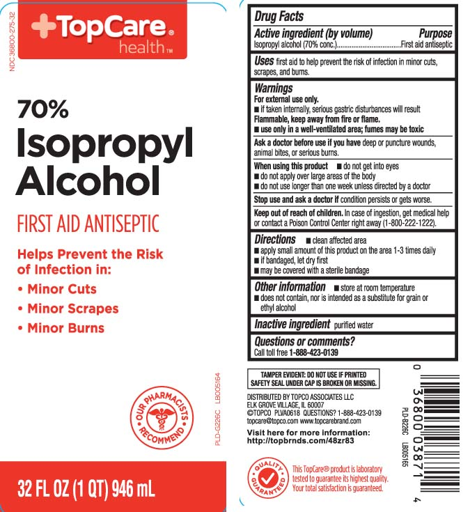 Isopropyl alcohol (70% conc.)