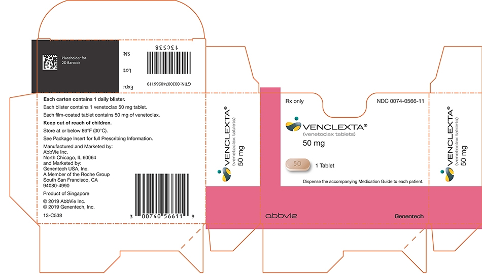 carton-venclexta-50mg-1ct
