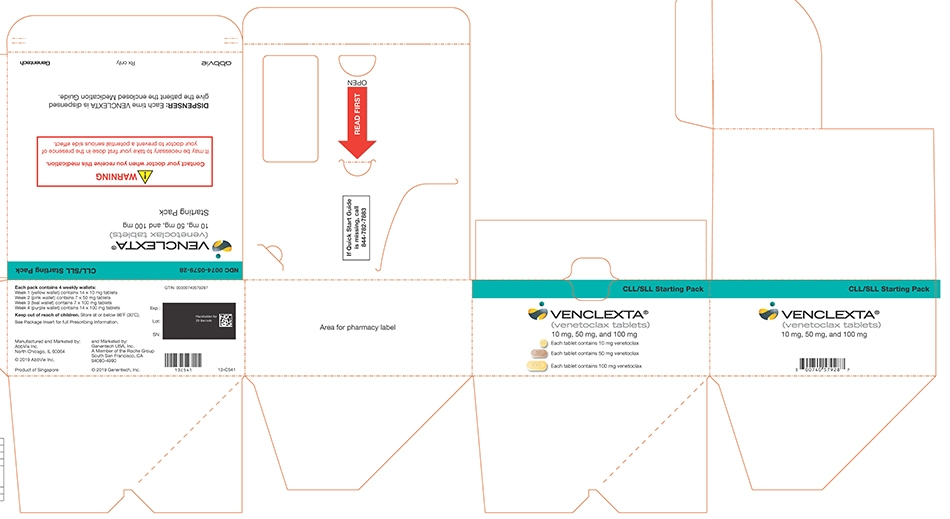 venclexta-monthly-carton