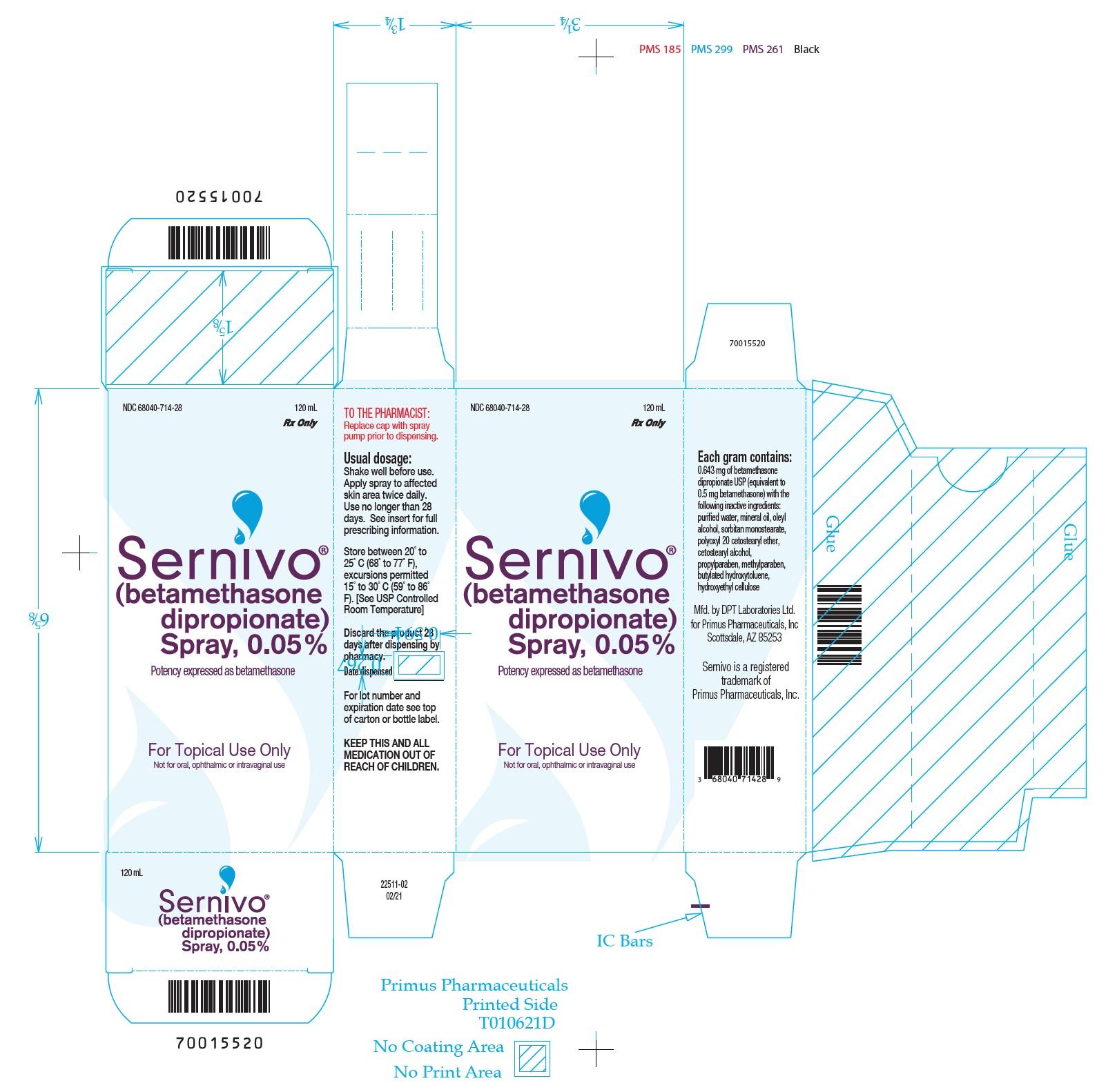120 mL Carton Label