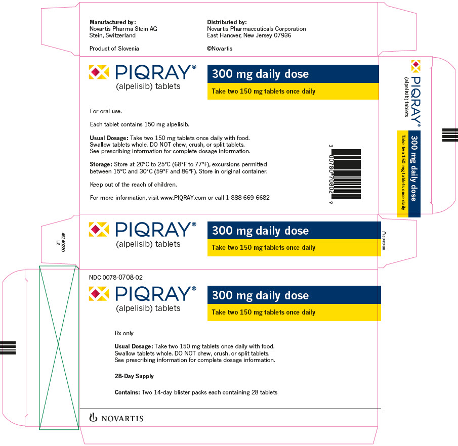 PRINCIPAL DISPLAY PANEL NDC: <a href=/NDC/0078-0708-02>0078-0708-02</a> PIQRAY® (alpelisib) tablets 300 mg daily dose Take two 150 mg tablets once daily Rx only Usual Dosage: Take two 150 mg tablets once daily with food. Swallow tablets whole. DO NOT chew,crush, or split tablets. See prescribing information for complete dosage information. 28-Day Supply Contains: Two 14-day blister packs each containing 28 tablets NOVARTIS