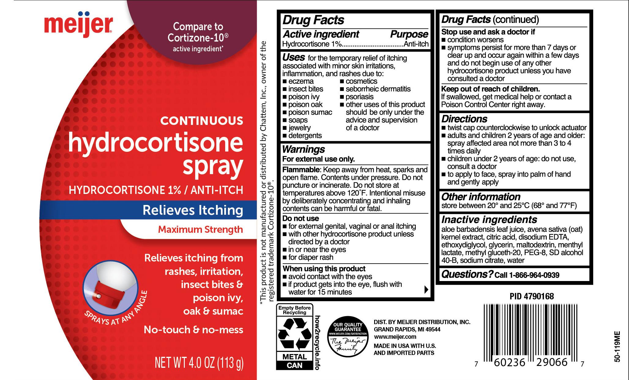 hydrocortisone spray