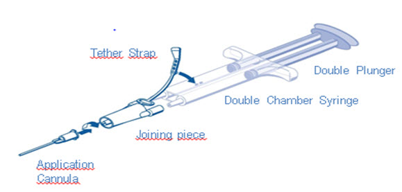 Figure 2 DUPLOJECT COMBI - PRIMA Syringe