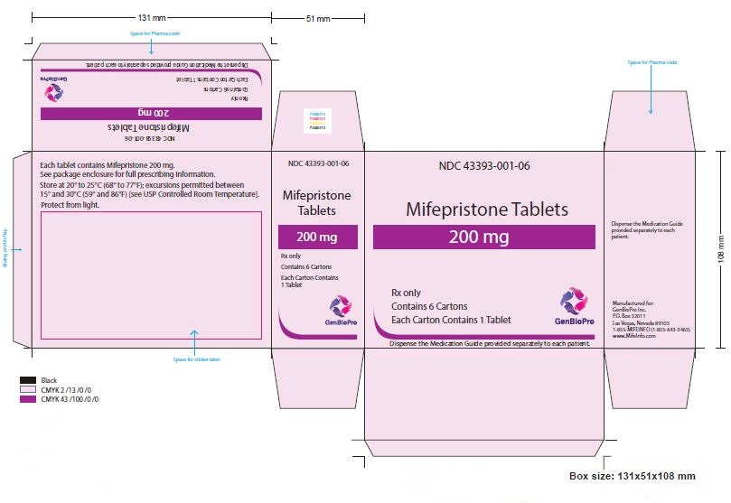 Box Label Image 200 mg