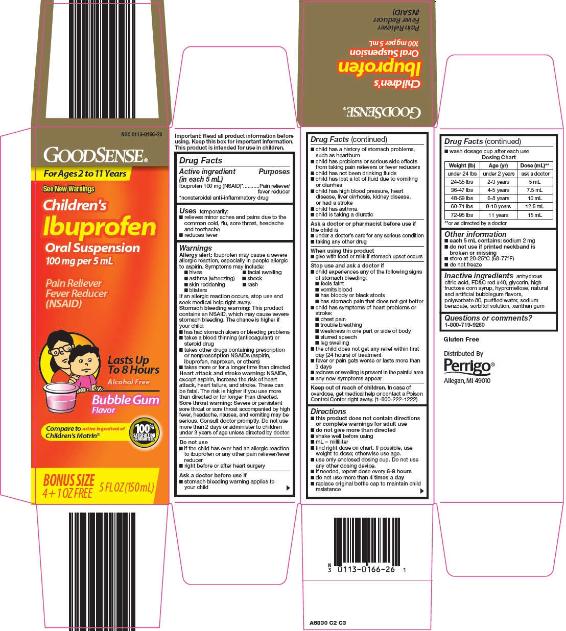 childrens ibuprofen image