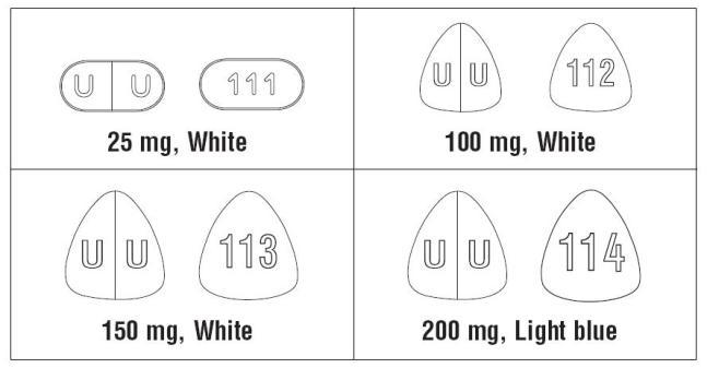 Lamotrigine tablets