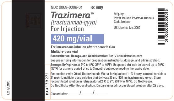 PRINCIPAL DISPLAY PANEL - 420 mg Vial Label