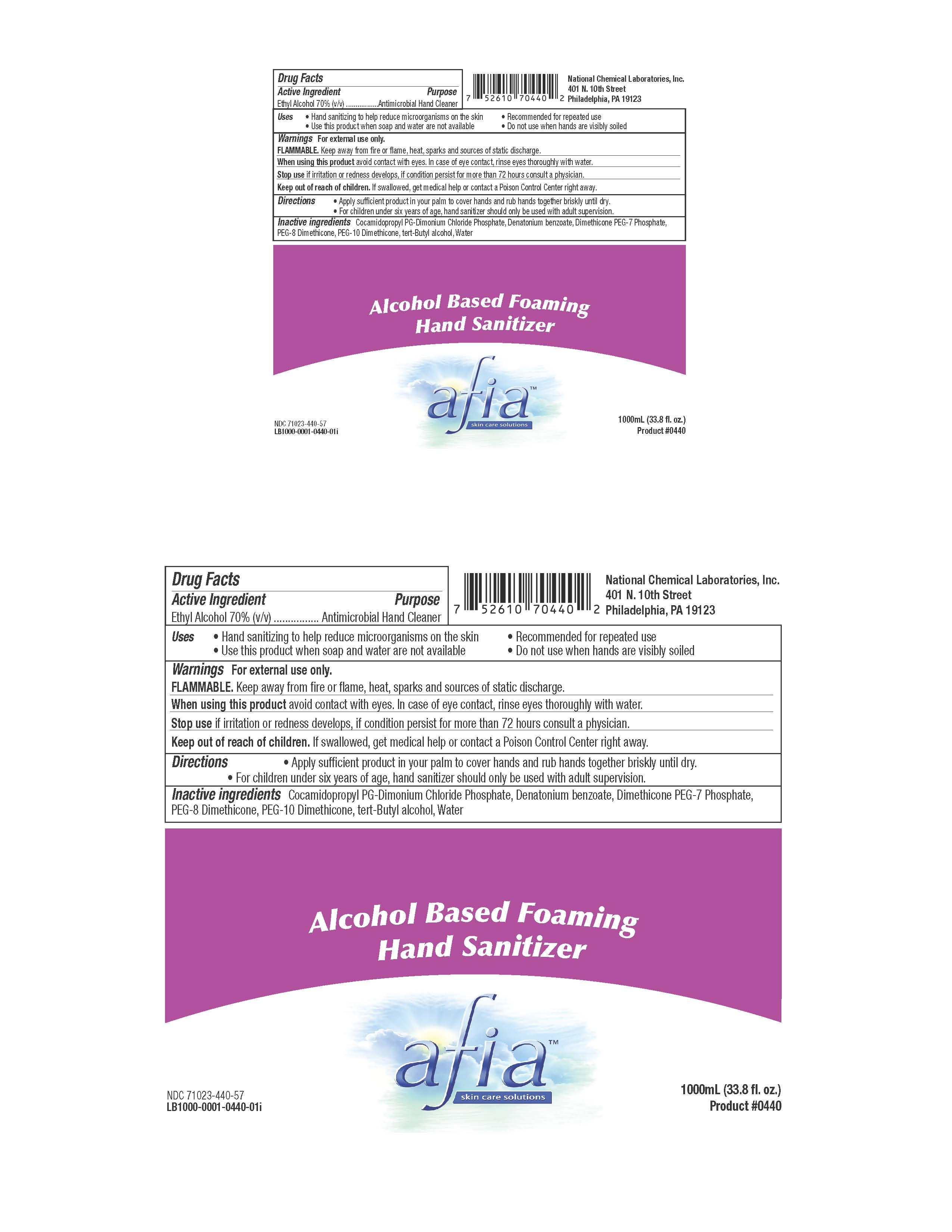 Labeling Information