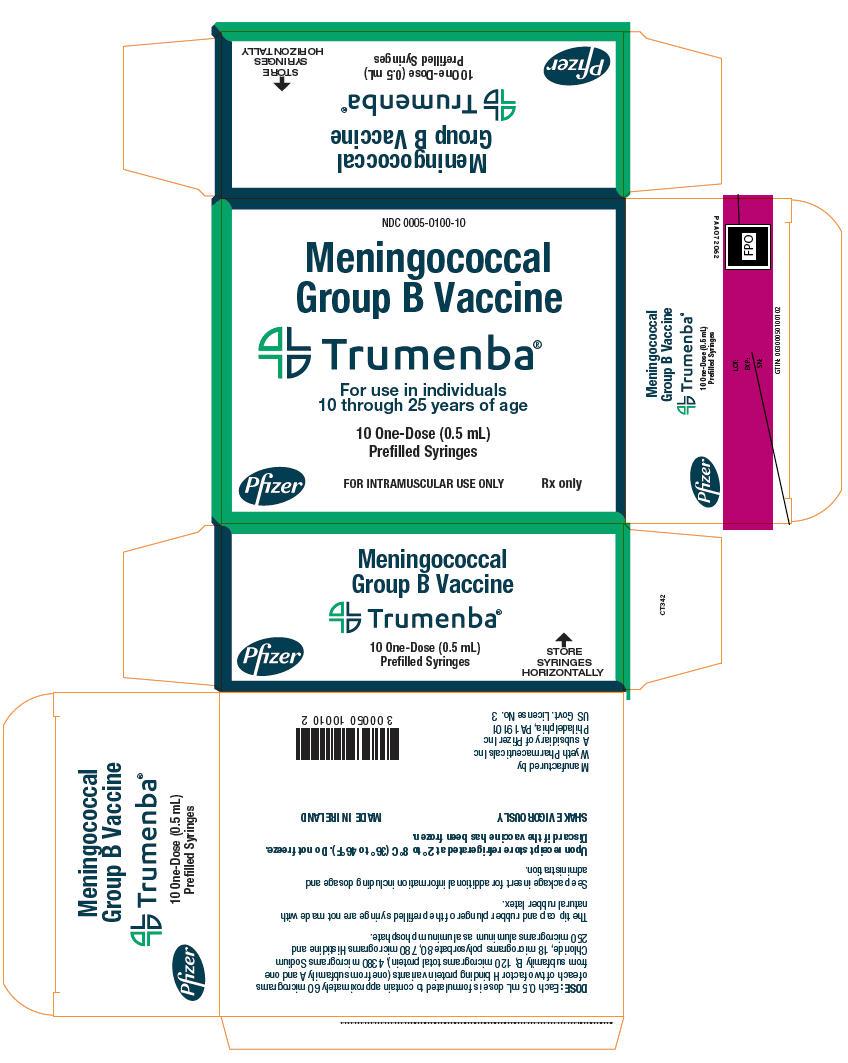 PRINCIPAL DISPLAY PANEL - 10 - 0.5 mL Syringe Carton