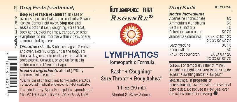 R08 Lymphatics 20210226 label.jpg