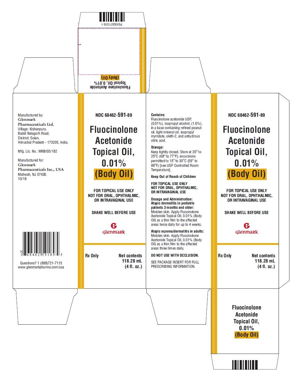 fluocinolone-acetonide-carton