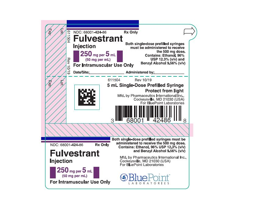 Fulvestrant syringe label