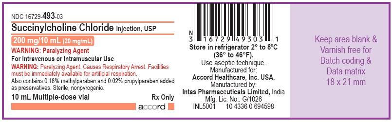 PRINCIPAL DISPLAY PANEL - 20 mg/mL Vial Label