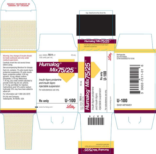 PACKAGE CARTON – HUMALOG Mix75/25 10 mL vial 1ct