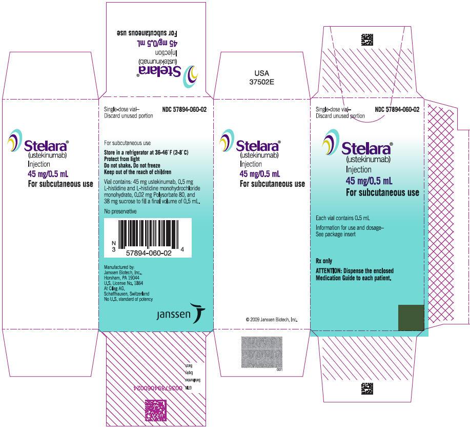 PRINCIPAL DISPLAY PANEL - 45 mg/0.5 mL Vial Carton