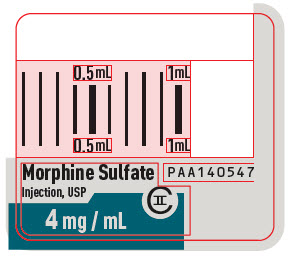 PRINCIPAL DISPLAY PANEL - 4 mg/mL Syringe Luer Lock Label