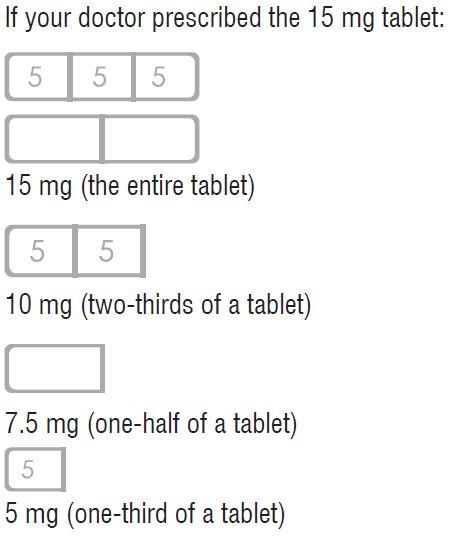 5mg-dosage adjustment