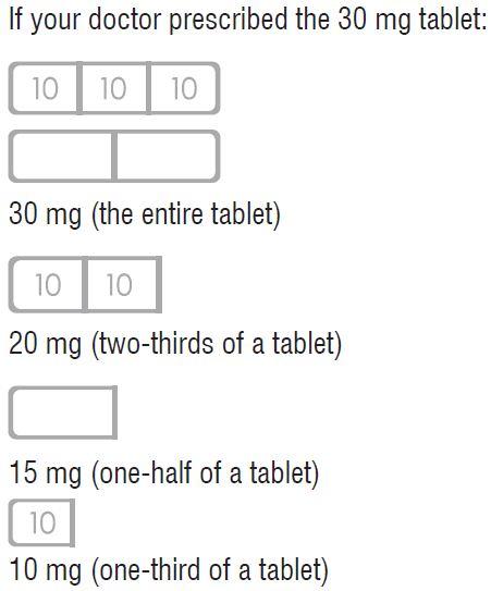 30-10mg-dose adjustment