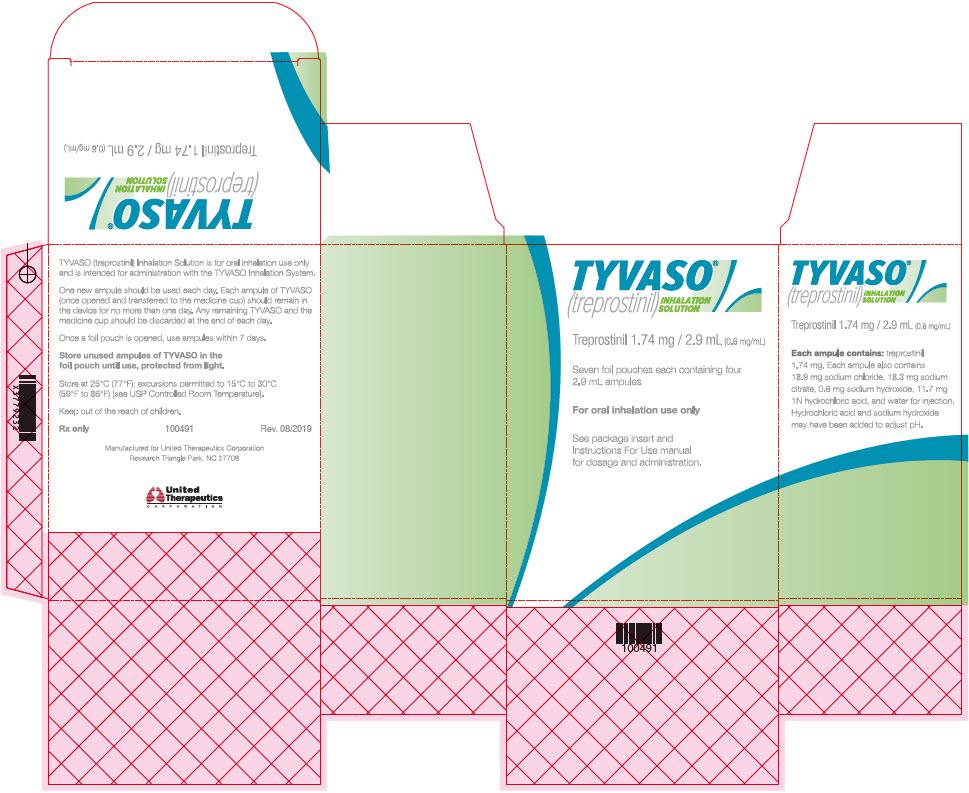Principal Display Panel - 28 Ampule Carton