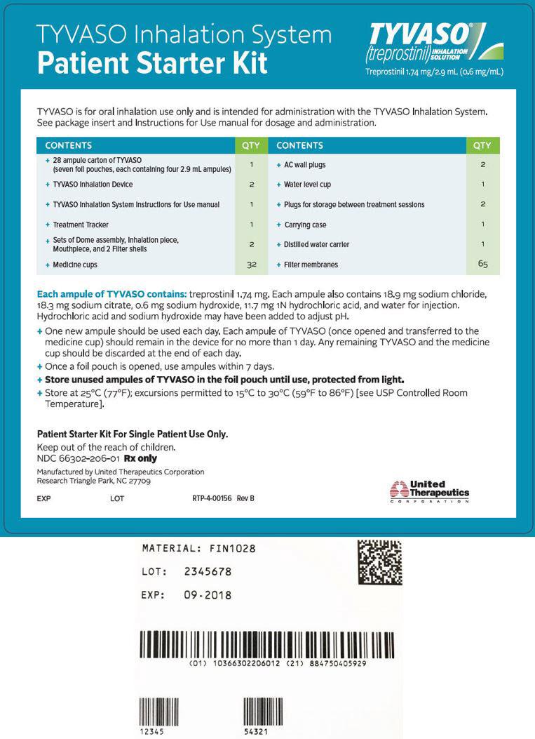 PRINCIPAL DISPLAY PANEL - Patient Starter Kit