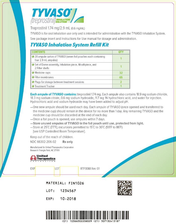 PRINCIPAL DISPLAY PANEL - Refill Kit