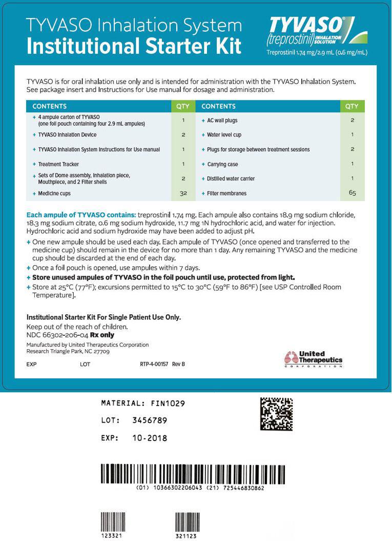PRINCIPAL DISPLAY PANEL - Institutional Starter Kit