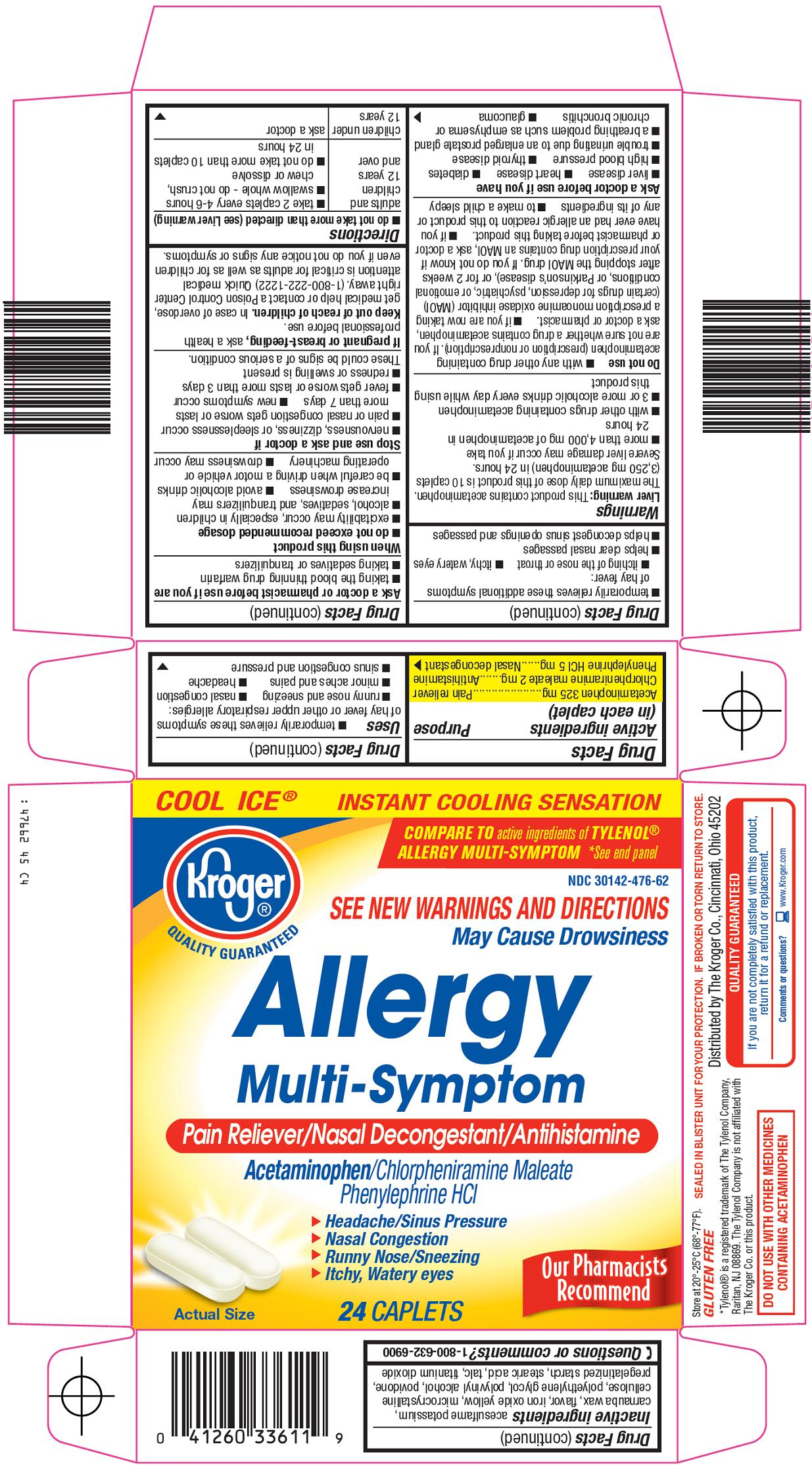 Allergy Carton Image