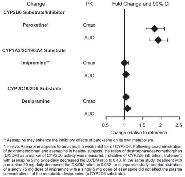 asenapine-figure2.jpg