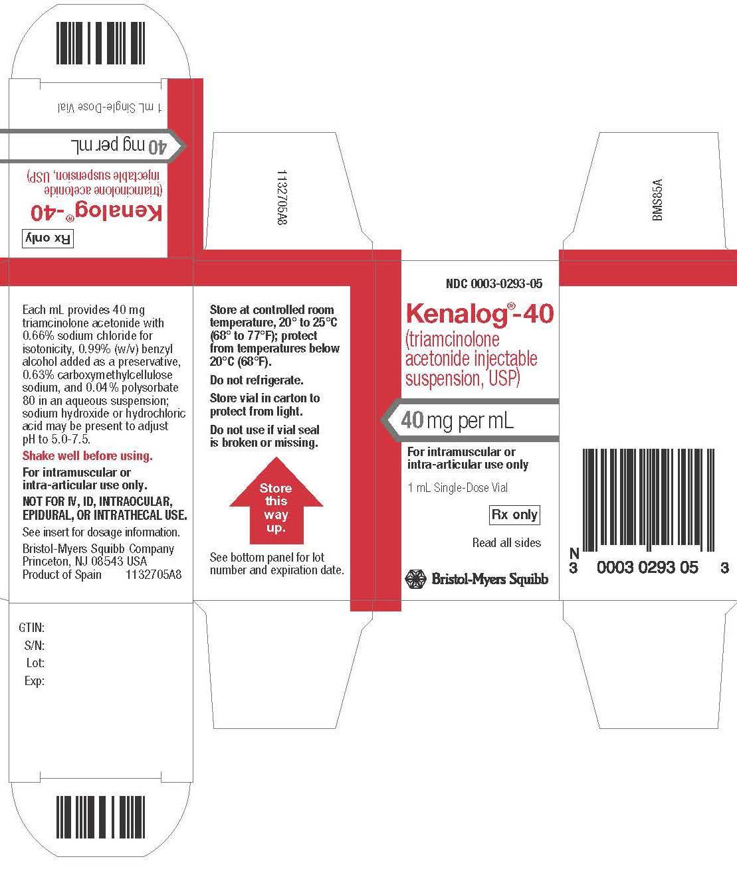 Image Kenalog-40  1 mL Carton Label