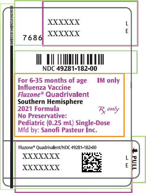 PRINCIPAL DISPLAY PANEL - 0.25 mL Syringe Label