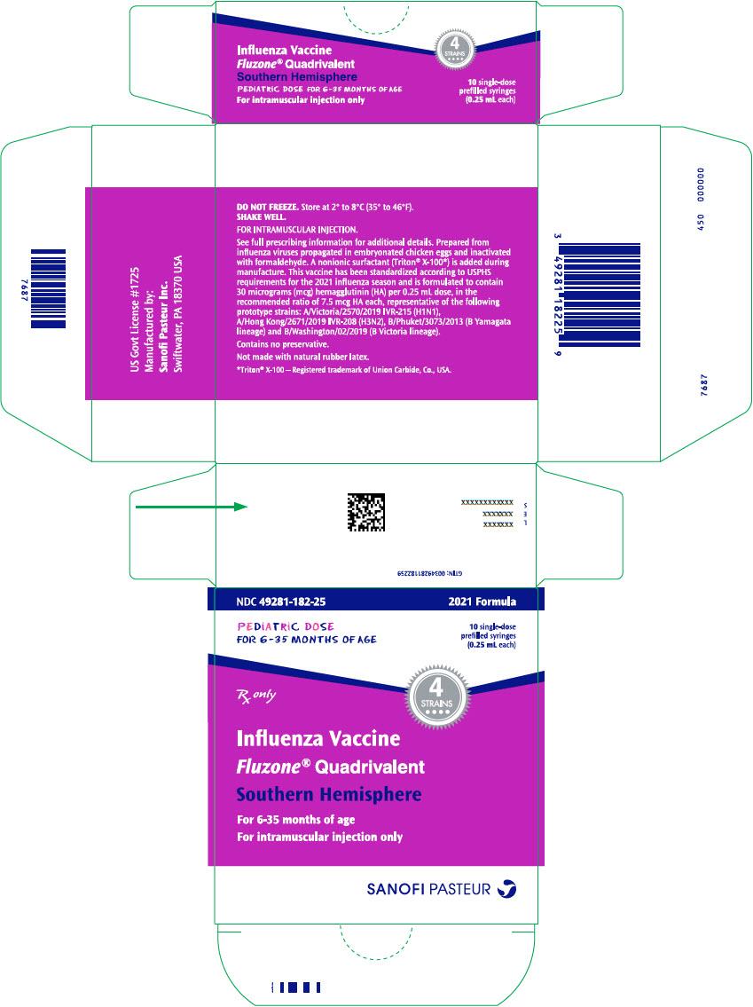 PRINCIPAL DISPLAY PANEL - 0.25 mL Syringe Package