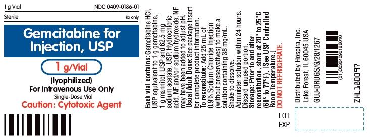 PRINCIPAL DISPLAY PANEL - 1 g Vial Label
