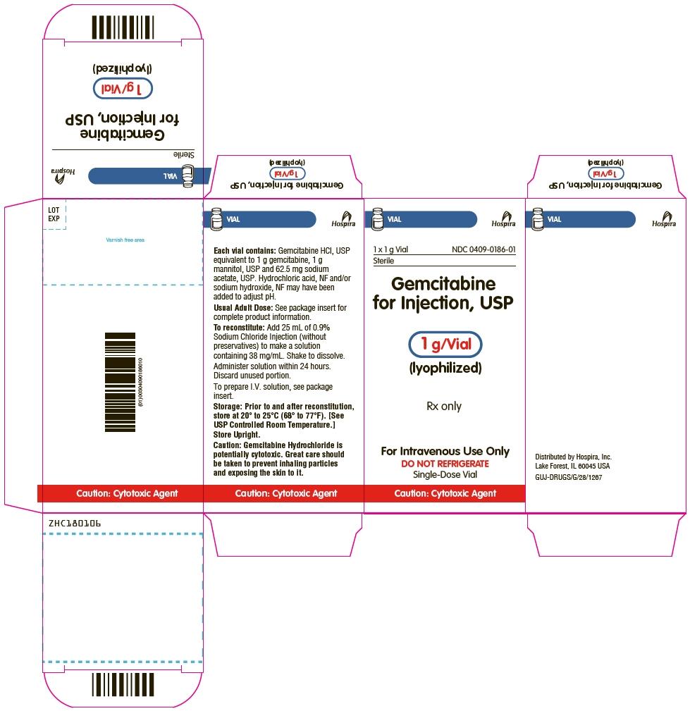 PRINCIPAL DISPLAY PANEL - 1 g Vial Carton