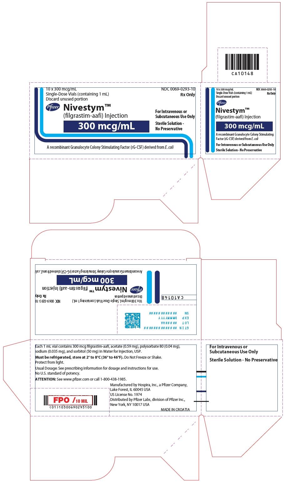 PRINCIPAL DISPLAY PANEL - 1 mL Vial Carton