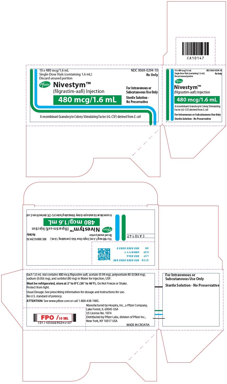 PRINCIPAL DISPLAY PANEL - 1.6 mL Vial Carton
