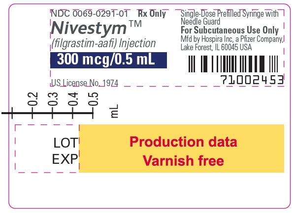 PRINCIPAL DISPLAY PANEL - 0.5 mL Syringe Label
