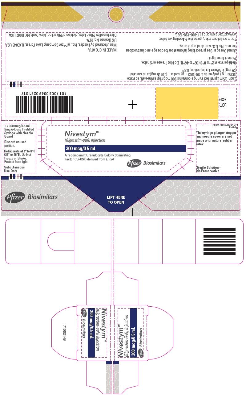 PRINCIPAL DISPLAY PANEL - 0.5 mL Syringe Carton - 71002448