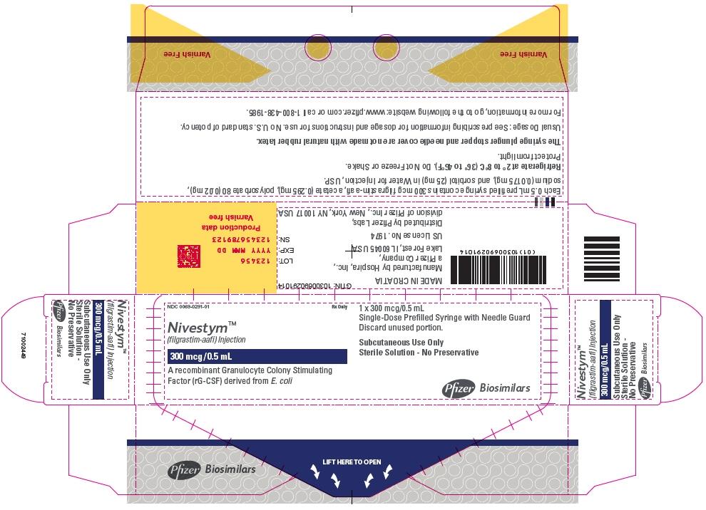 PRINCIPAL DISPLAY PANEL - 0.5 mL Syringe Carton - 71002449
