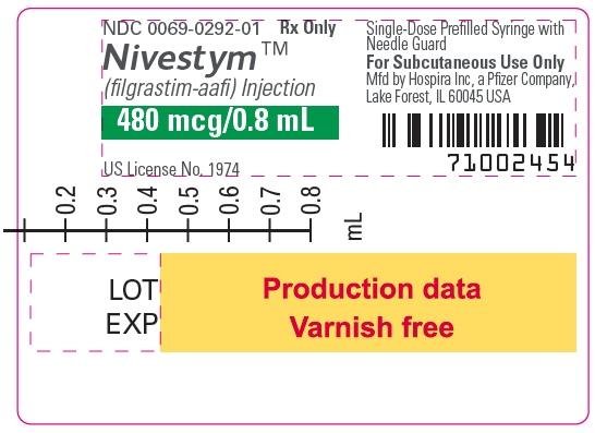 PRINCIPAL DISPLAY PANEL - 0.8 mL Syringe Label