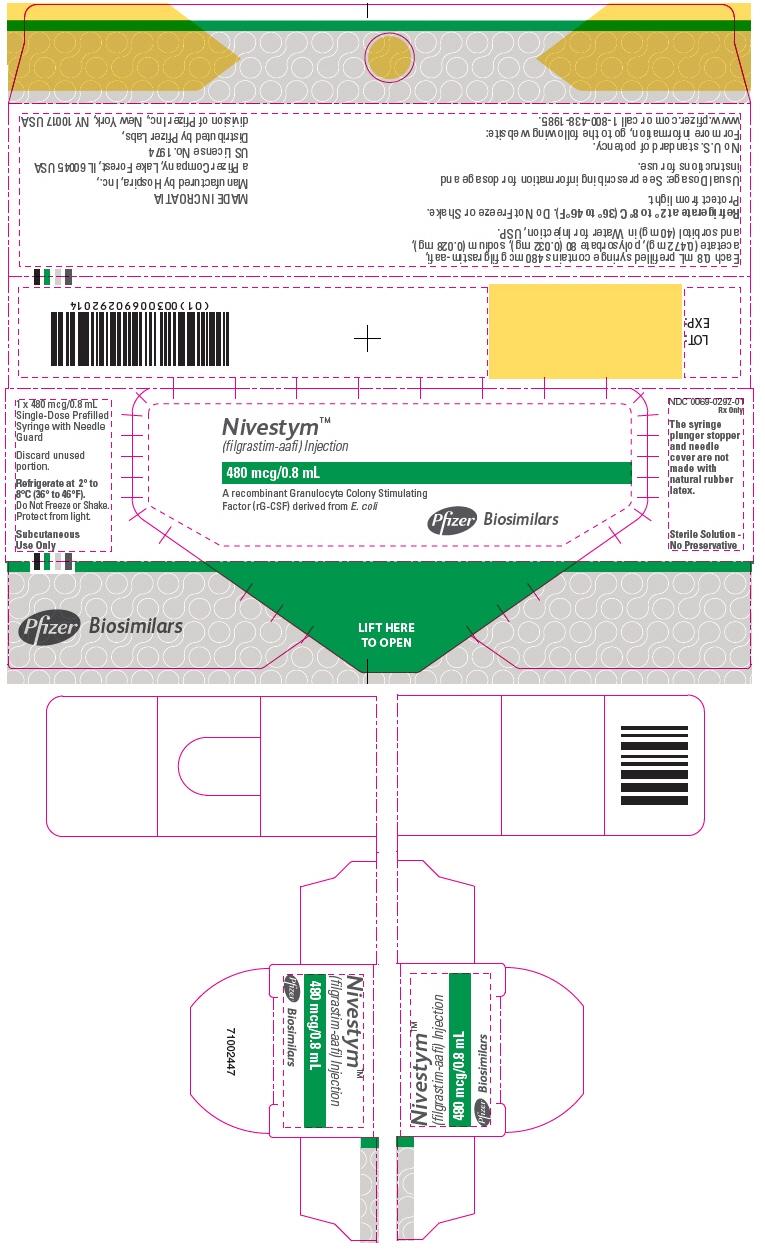 PRINCIPAL DISPLAY PANEL - 0.8 mL Syringe Carton - 71002447