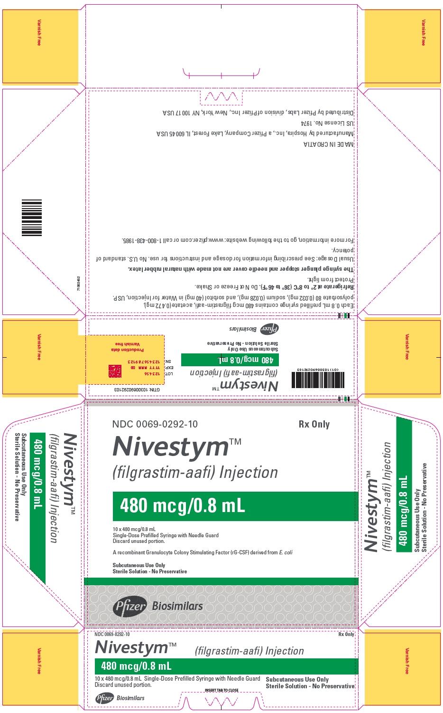 PRINCIPAL DISPLAY PANEL - 0.8 mL Syringe Carton - 10 Pk