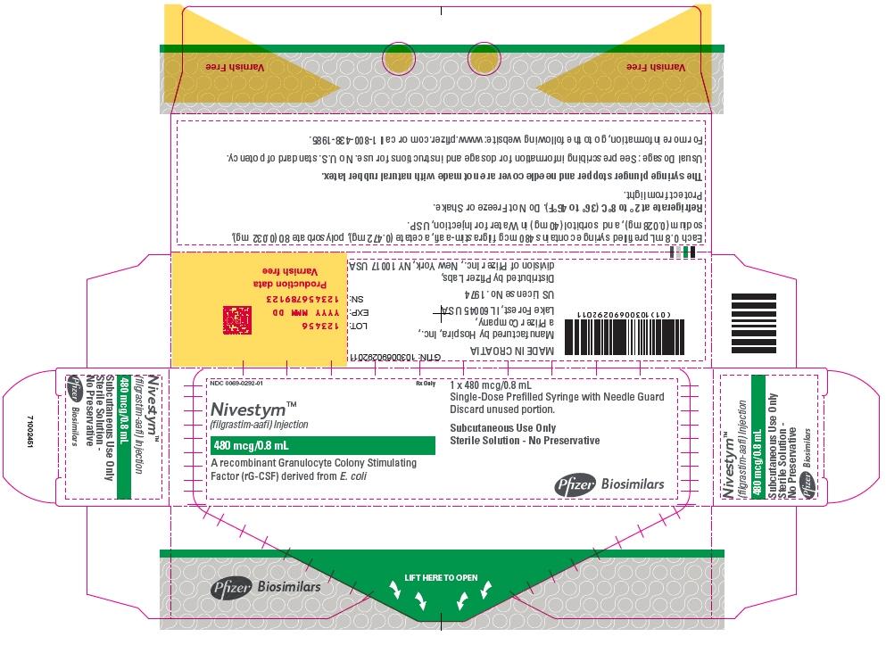 PRINCIPAL DISPLAY PANEL - 0.8 mL Sryinge Carton - 71002451