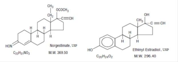 Structure Formulas
